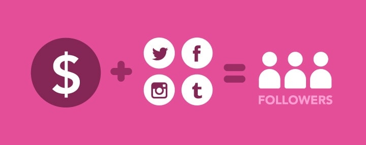 Social Media Marketing – InvestFollowers